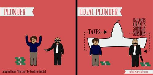 Plunder-and-Legal-Plunder